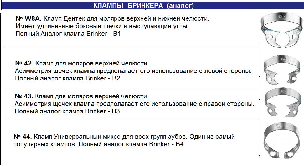 бринкера