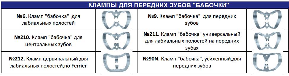Клампы для передних зубов