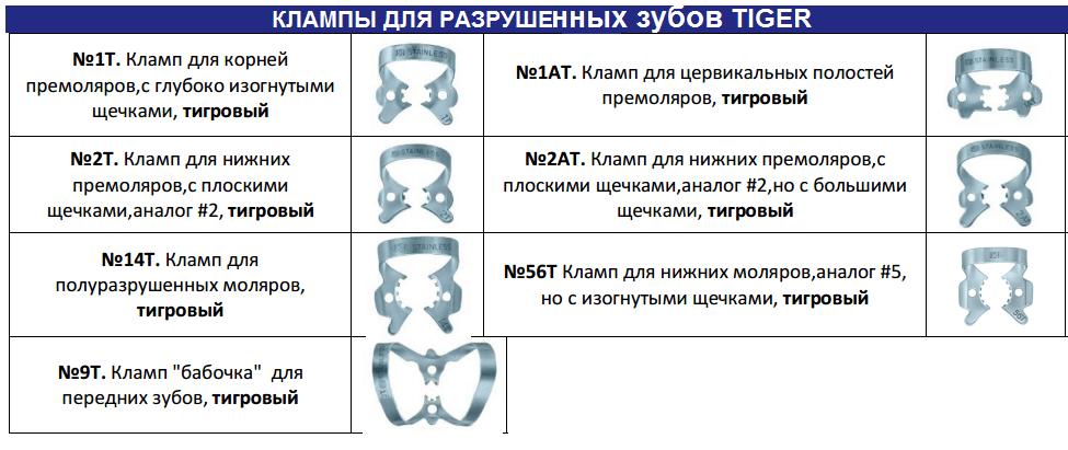 клампы для разрушенных зубов